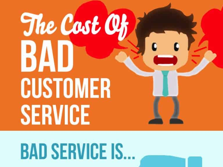 The Maths Behind Poor Customer Service