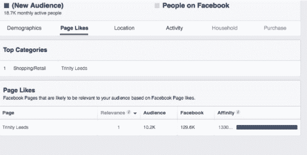facebook and marketing of bars